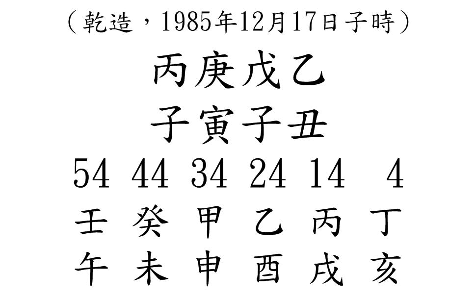 八字案例29-1