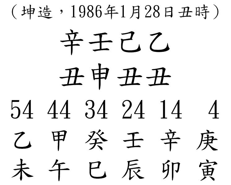 八字案例36