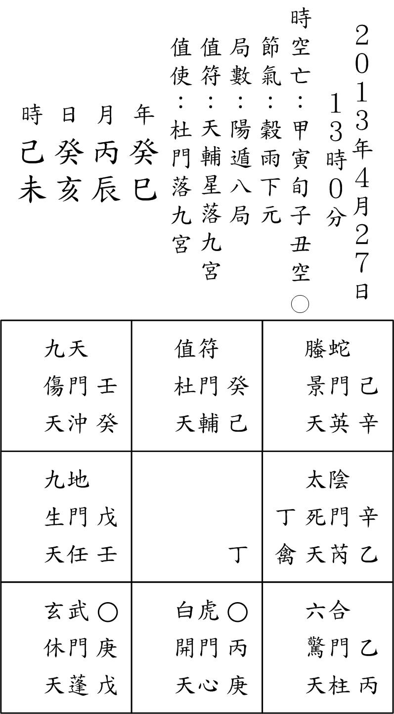 奇門占例32-1